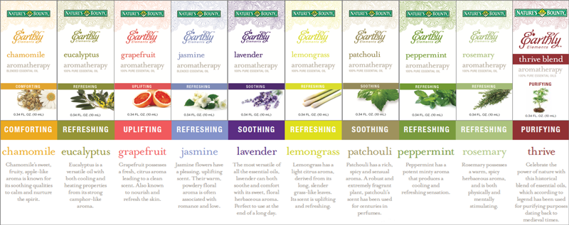 Earthly-Elements--All-Fragrances