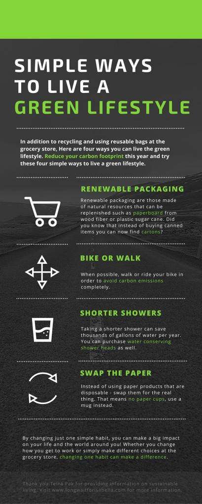 Ways to Live a Green lifestyle