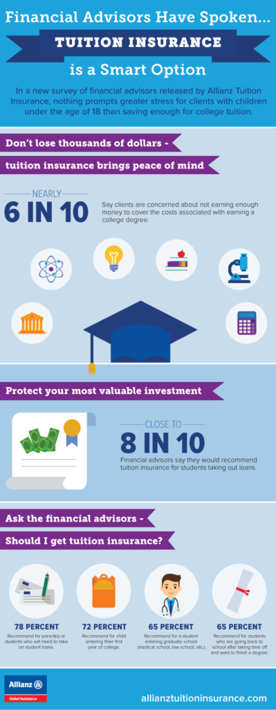 Allianz College Tuition Insurance Infographic__Combined Infographic
