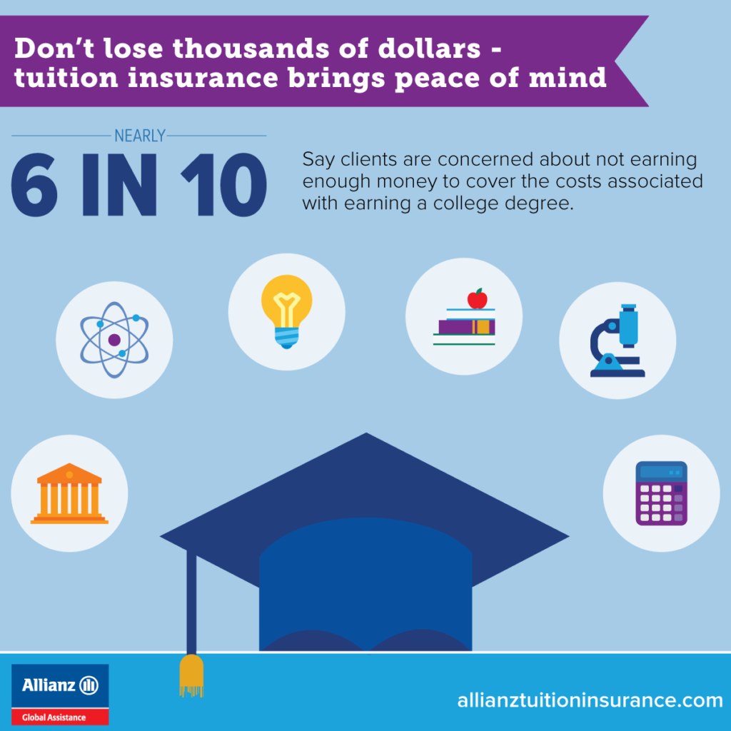 Allianz College Tuition Insurance Infographic__Infosnack 1