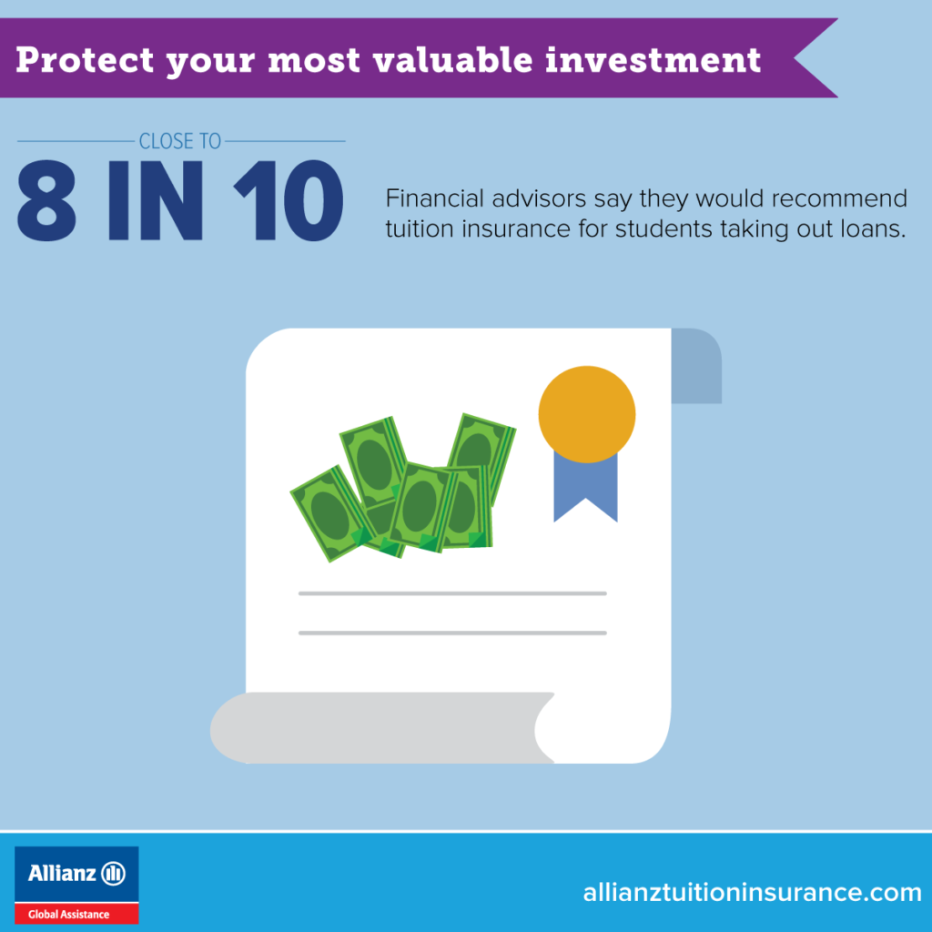 Allianz College Tuition Insurance Infographic__Infosnack 2