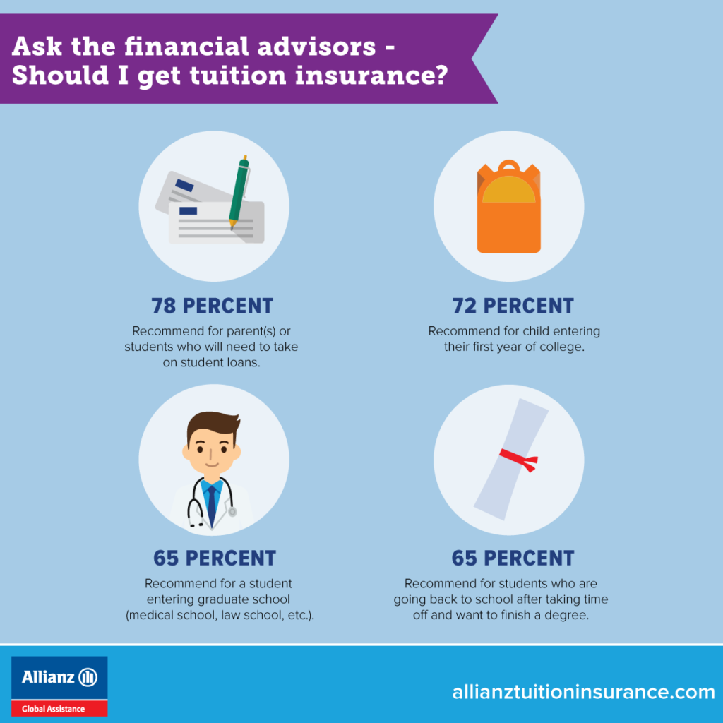 Allianz College Tuition Insurance Infographic__Infosnack 3