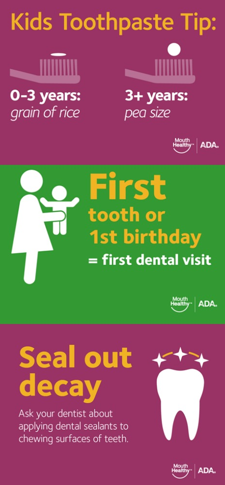 Dental Care Tips To Remember